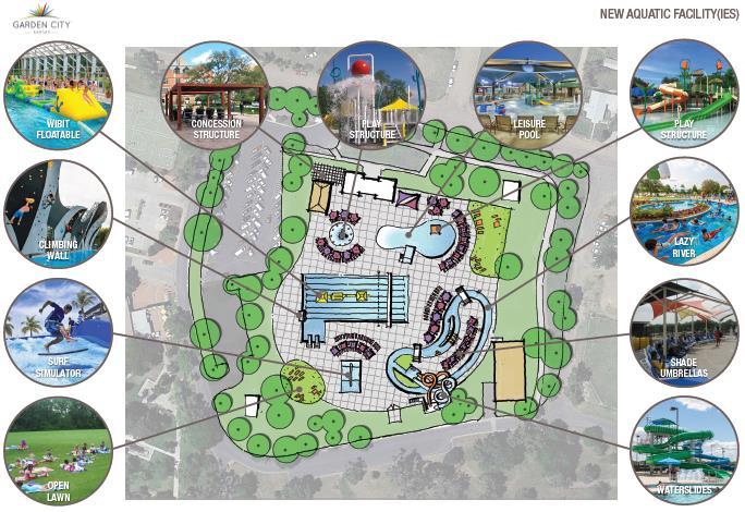 Barker Rinker Seacat- Pool Design Concept